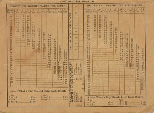 Earnestine Yoakum report card from Talbott Ridge School, 1933