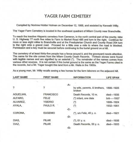 Yager Farm Cemetery